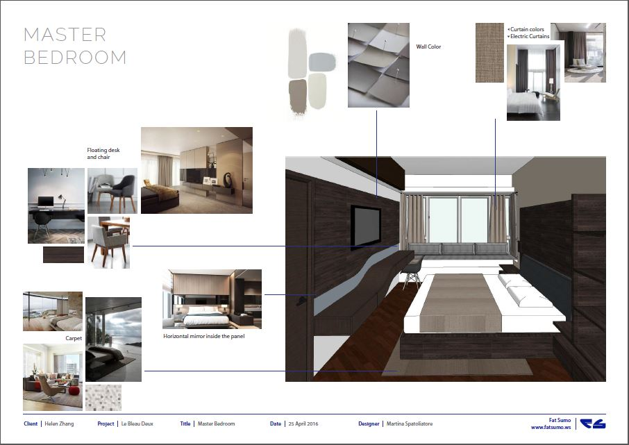 Fat sumo interior design revit project in hong kong for Apartment design ppt